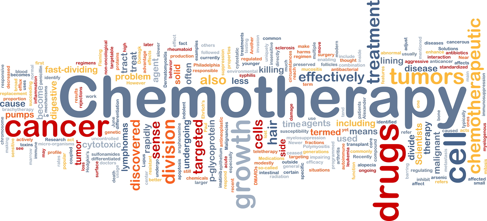Coping With Chemotherapy Delacour
